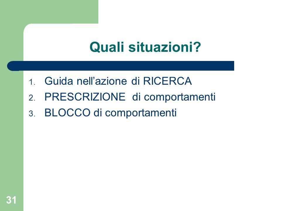 Quali situazioni Guida nell'azione di RICERCA