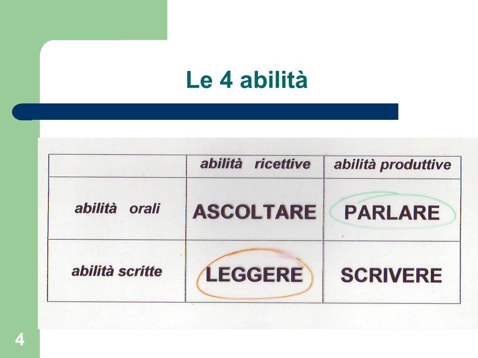 Le 4 abilità