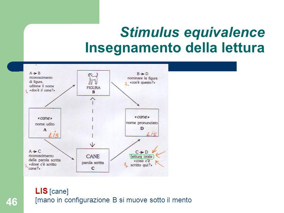 Stimulus equivalence Insegnamento della lettura