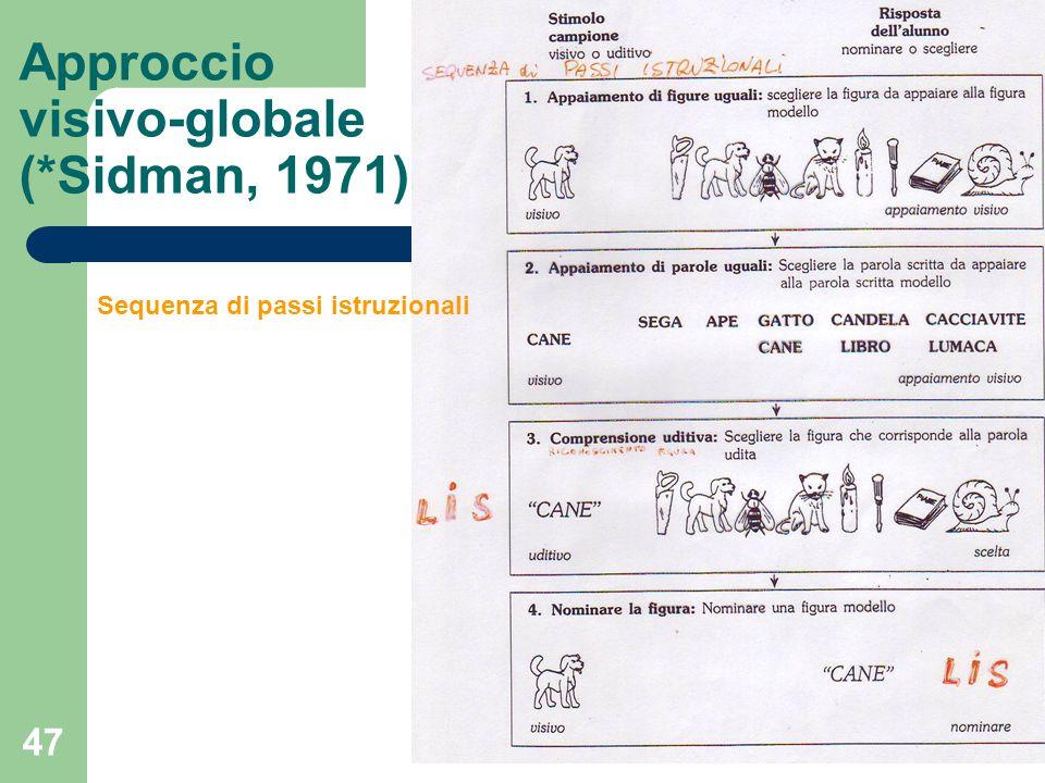 Approccio visivo-globale (*Sidman, 1971)