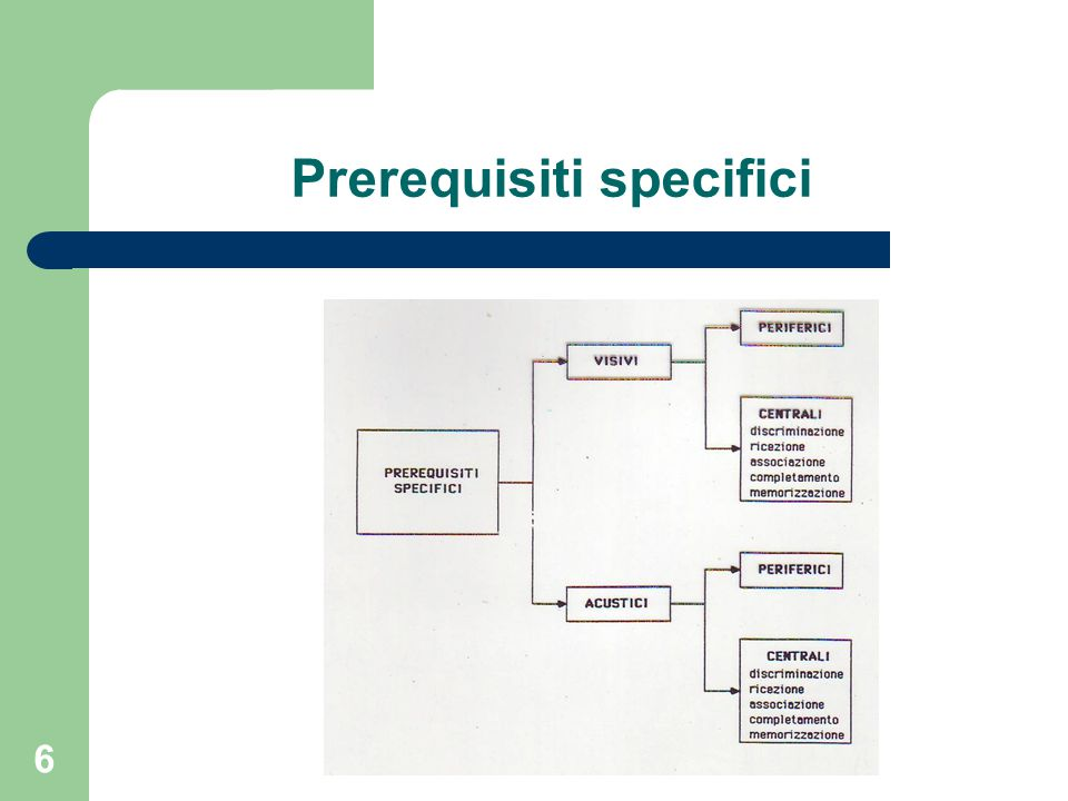 Prerequisiti specifici