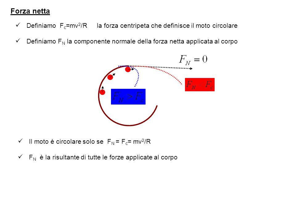 Forza netta Definiamo Fc=mv2/R la forza centripeta che definisce il moto circolare.