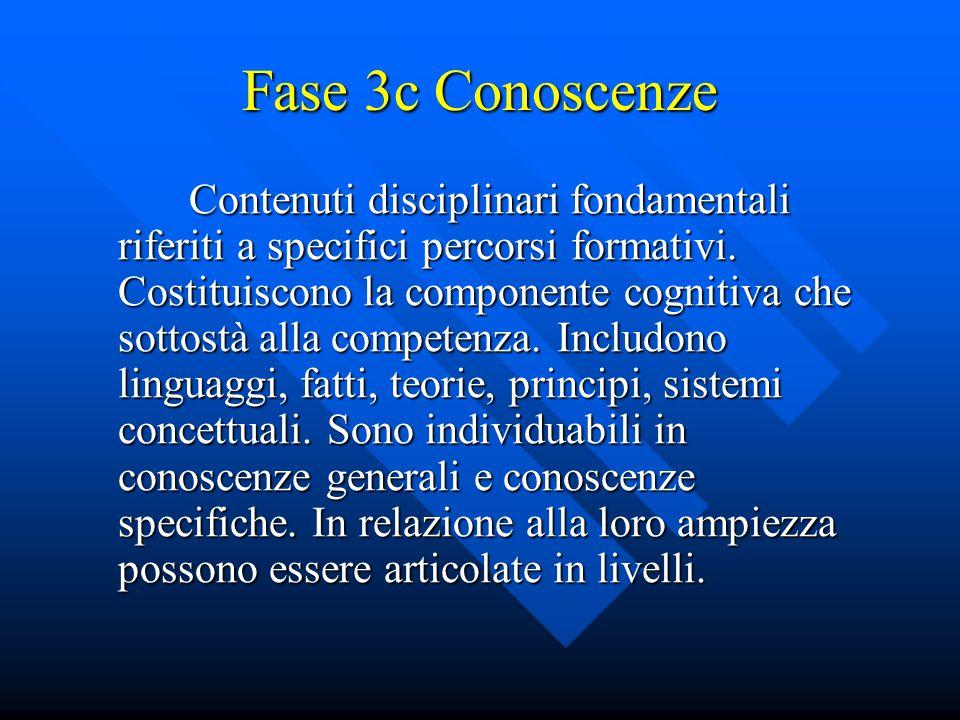 Fase 3c Conoscenze
