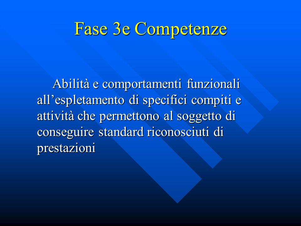 Fase 3e Competenze
