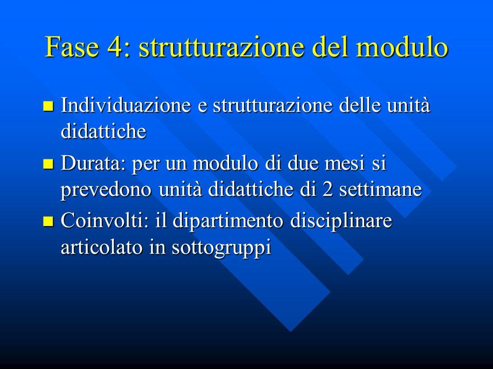 Fase 4: strutturazione del modulo