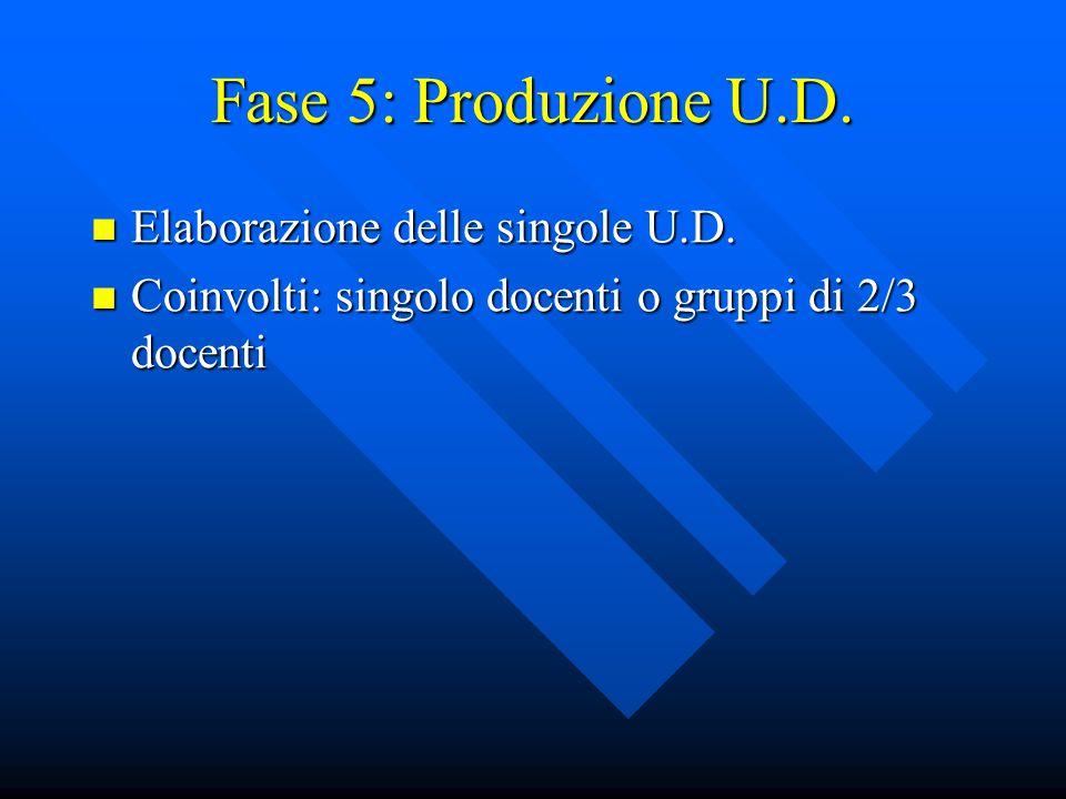 Fase 5: Produzione U.D. Elaborazione delle singole U.D.