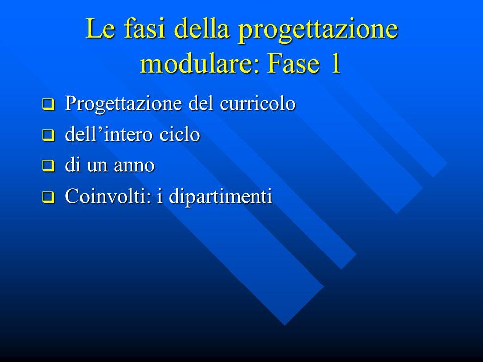 Le fasi della progettazione modulare: Fase 1
