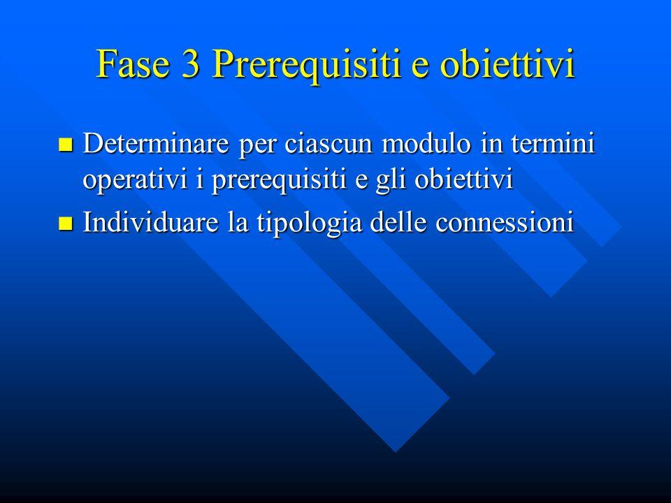 Fase 3 Prerequisiti e obiettivi
