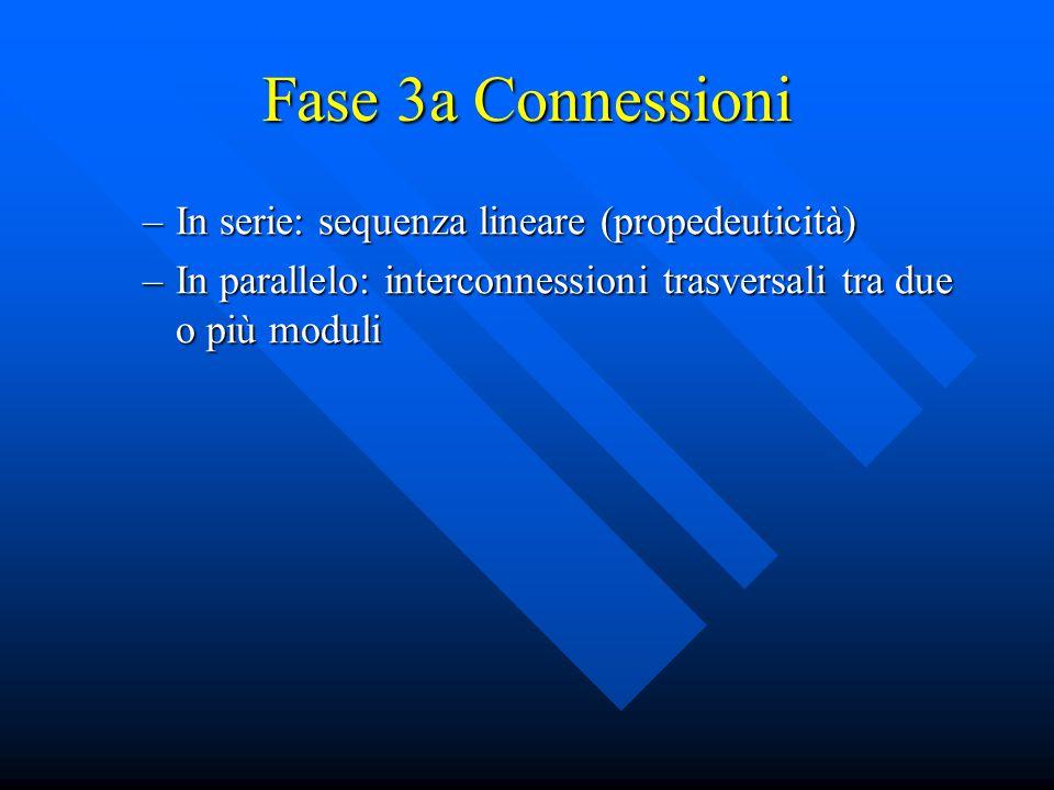 Fase 3a Connessioni In serie: sequenza lineare (propedeuticità)