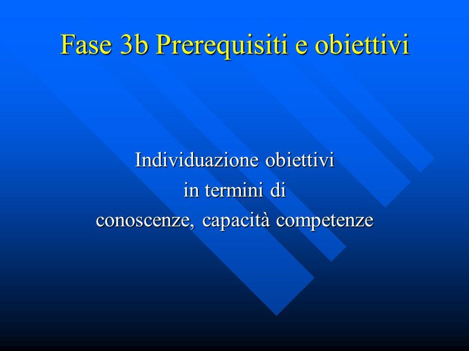 Fase 3b Prerequisiti e obiettivi