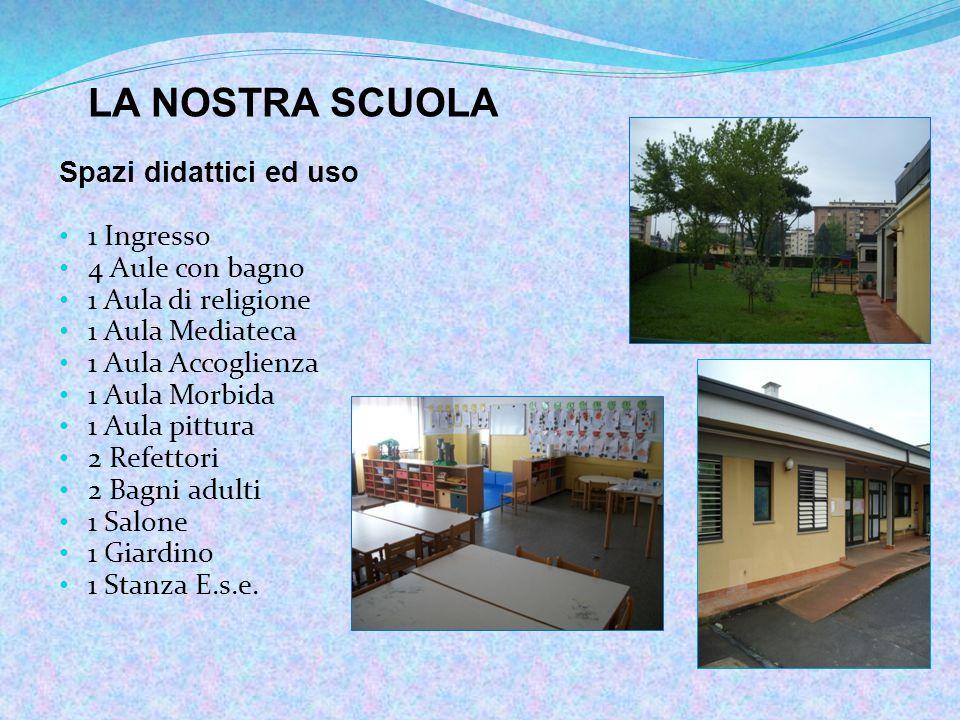 LA NOSTRA SCUOLA Spazi didattici ed uso 1 Ingresso 4 Aule con bagno