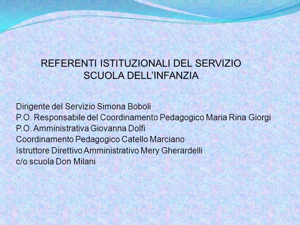REFERENTI ISTITUZIONALI DEL SERVIZIO SCUOLA DELL'INFANZIA