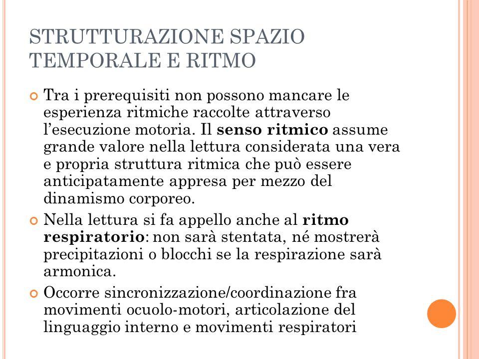 STRUTTURAZIONE SPAZIO TEMPORALE E RITMO