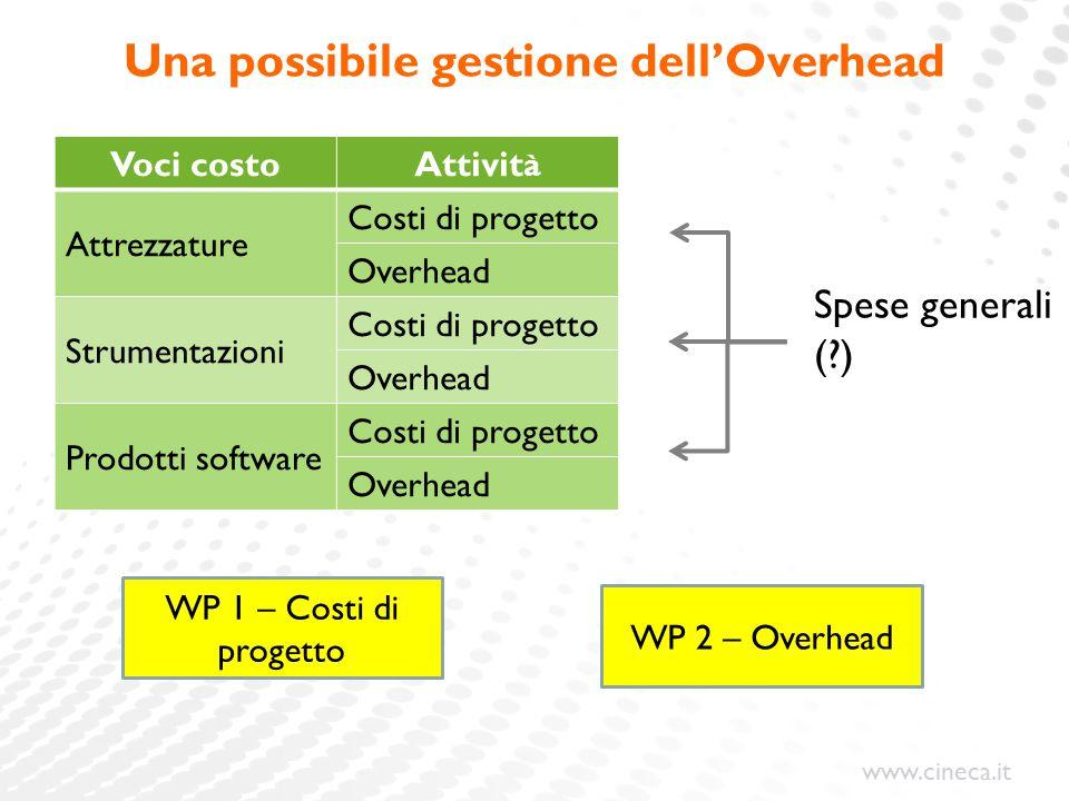 Una possibile gestione dell'Overhead