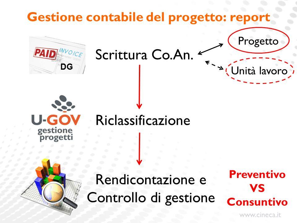 Gestione contabile del progetto: report