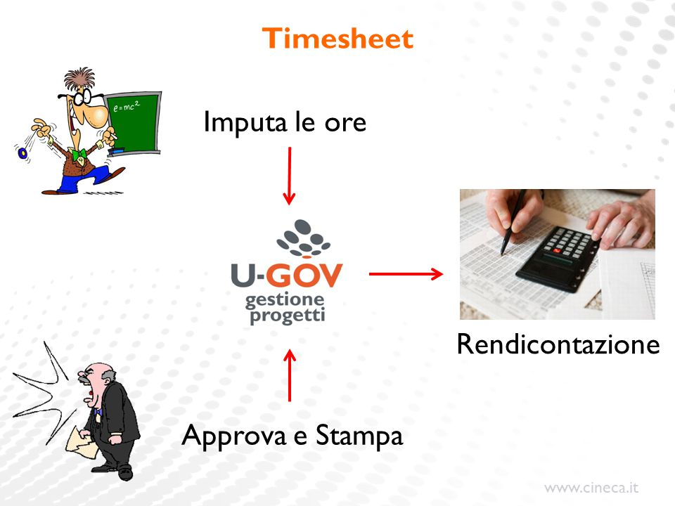 Timesheet Imputa le ore Rendicontazione Approva e Stampa
