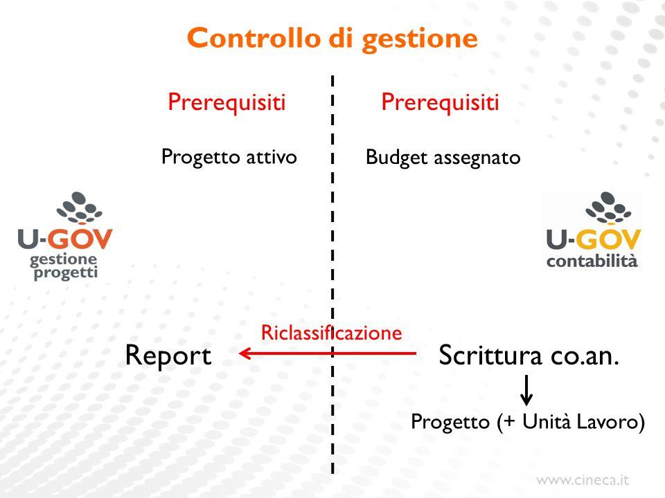 Controllo di gestione Report Scrittura co.an. Prerequisiti