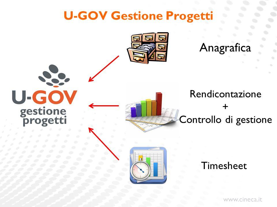 U-GOV Gestione Progetti