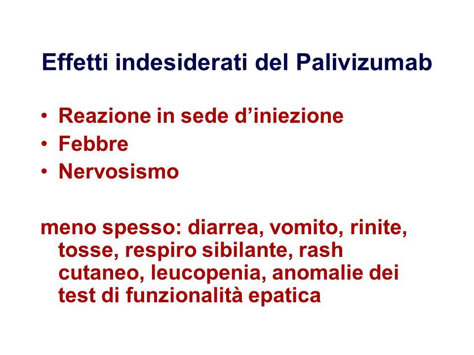 Effetti indesiderati del Palivizumab