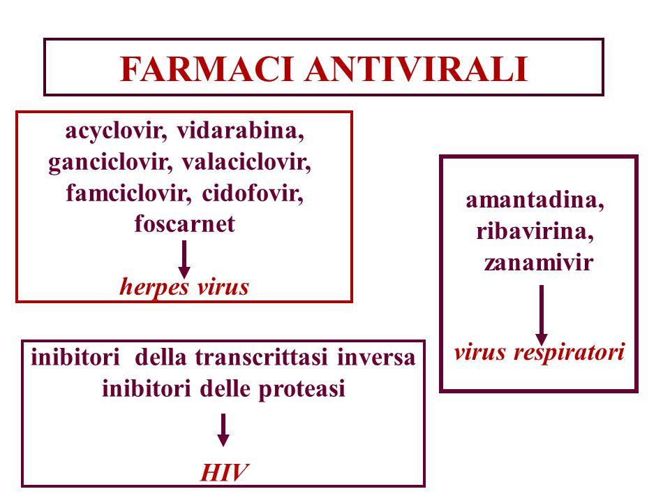 FARMACI ANTIVIRALI acyclovir, vidarabina, ganciclovir, valaciclovir,
