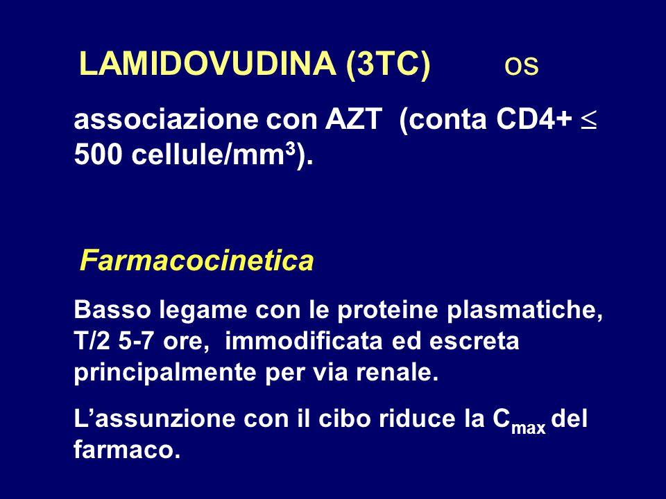 associazione con AZT (conta CD4+  500 cellule/mm3).