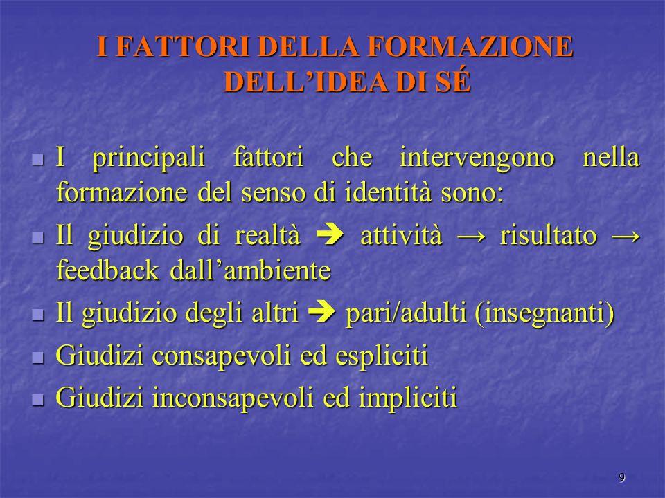I FATTORI DELLA FORMAZIONE DELL'IDEA DI SÉ