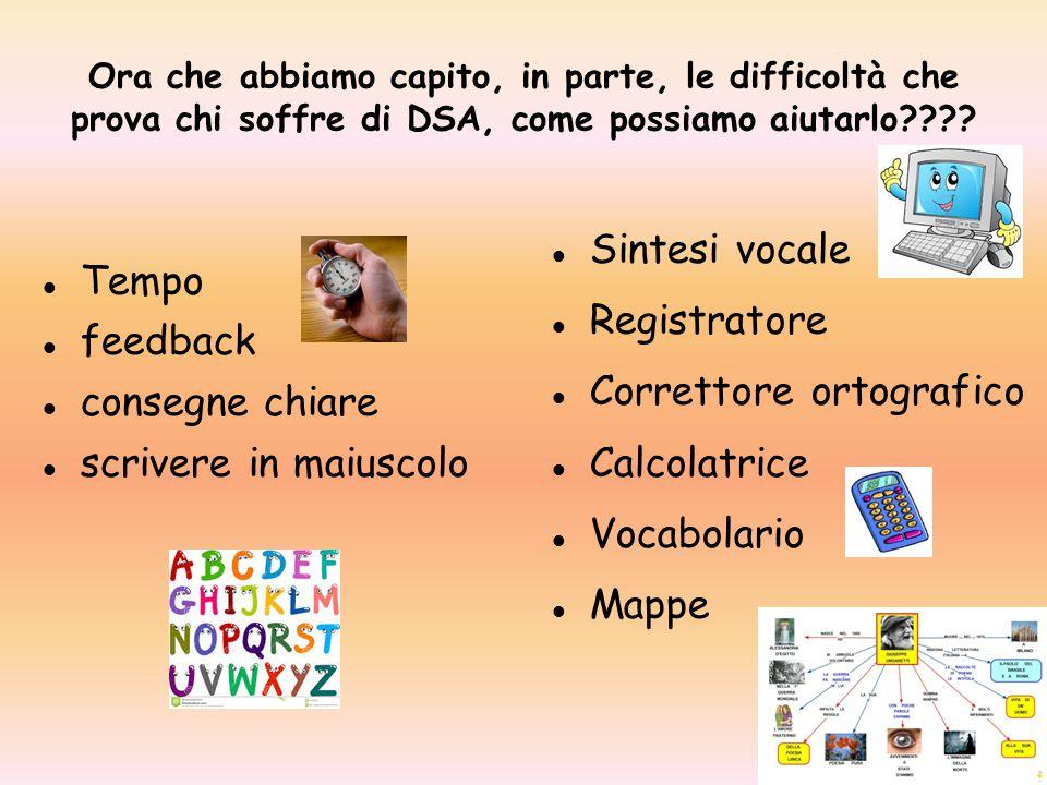 Correttore ortografico Calcolatrice Vocabolario Mappe