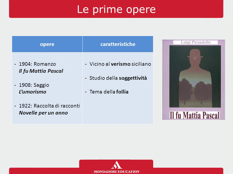 Le prime opere opere caratteristiche 1904: Romanzo Il fu Mattia Pascal