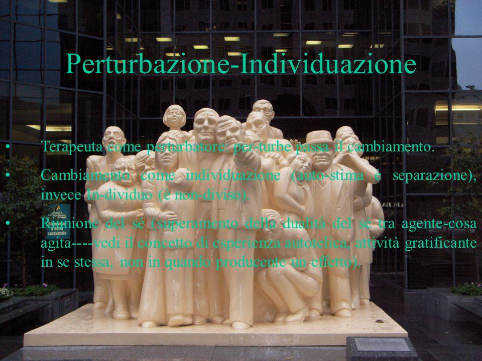 Perturbazione-Individuazione
