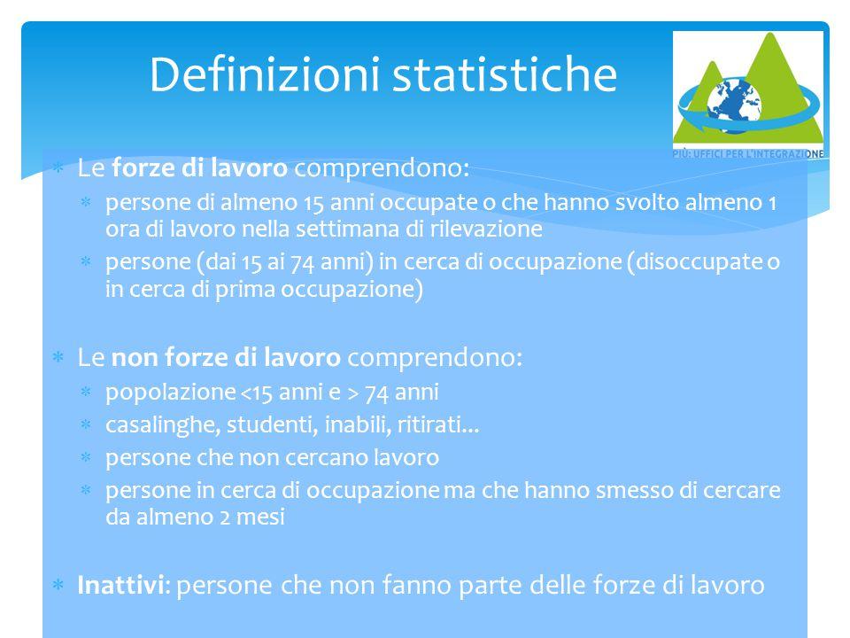 Definizioni statistiche