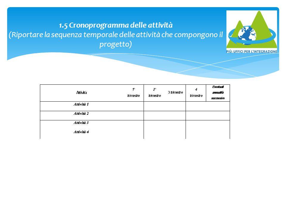 1.5 Cronoprogramma delle attività (Riportare la sequenza temporale delle attività che compongono il progetto)