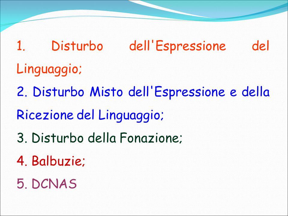 1. Disturbo dell Espressione del Linguaggio;