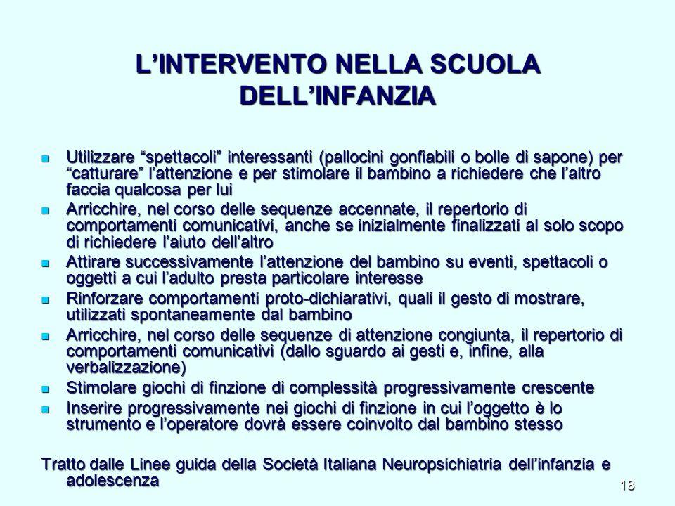 L'INTERVENTO NELLA SCUOLA DELL'INFANZIA