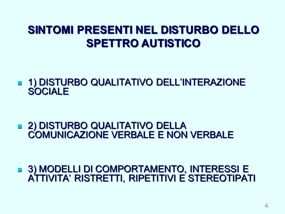 SINTOMI PRESENTI NEL DISTURBO DELLO SPETTRO AUTISTICO