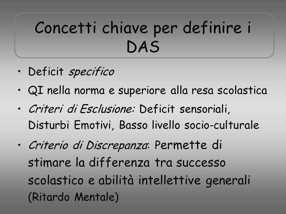 Concetti chiave per definire i DAS