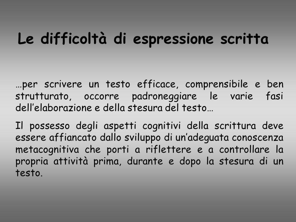 Le difficoltà di espressione scritta