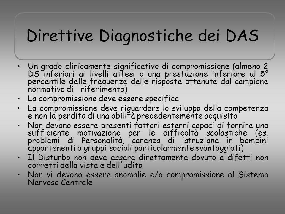 Direttive Diagnostiche dei DAS