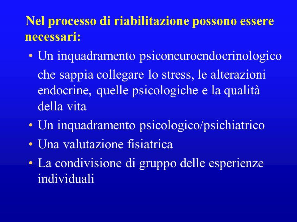 Nel processo di riabilitazione possono essere necessari: