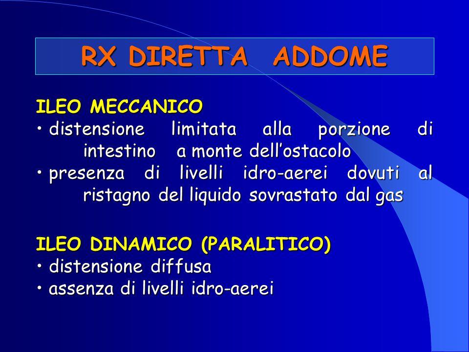 RX DIRETTA ADDOME ILEO MECCANICO