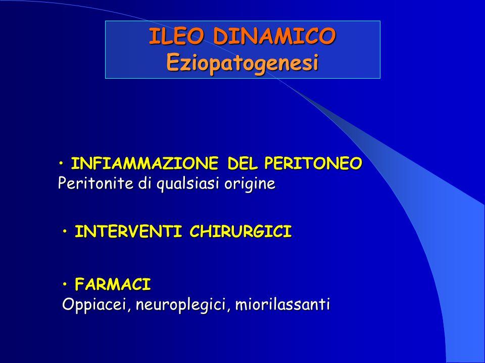 ILEO DINAMICO Eziopatogenesi