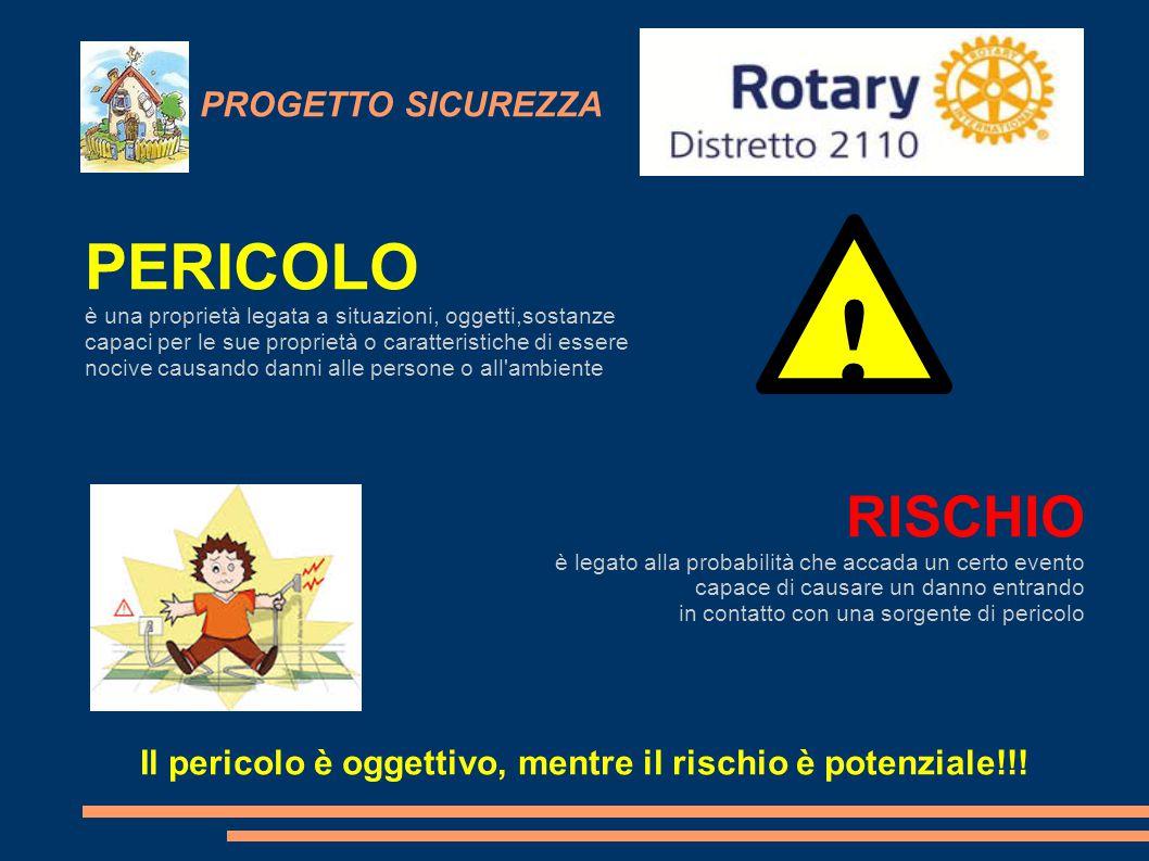 Il pericolo è oggettivo, mentre il rischio è potenziale!!!
