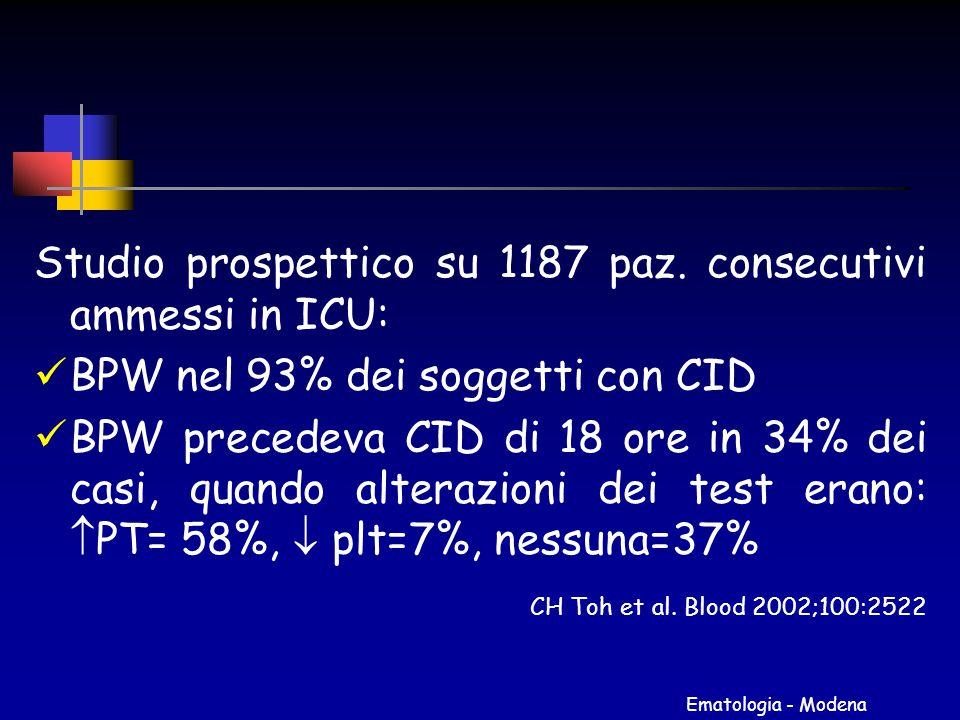 Studio prospettico su 1187 paz. consecutivi ammessi in ICU: