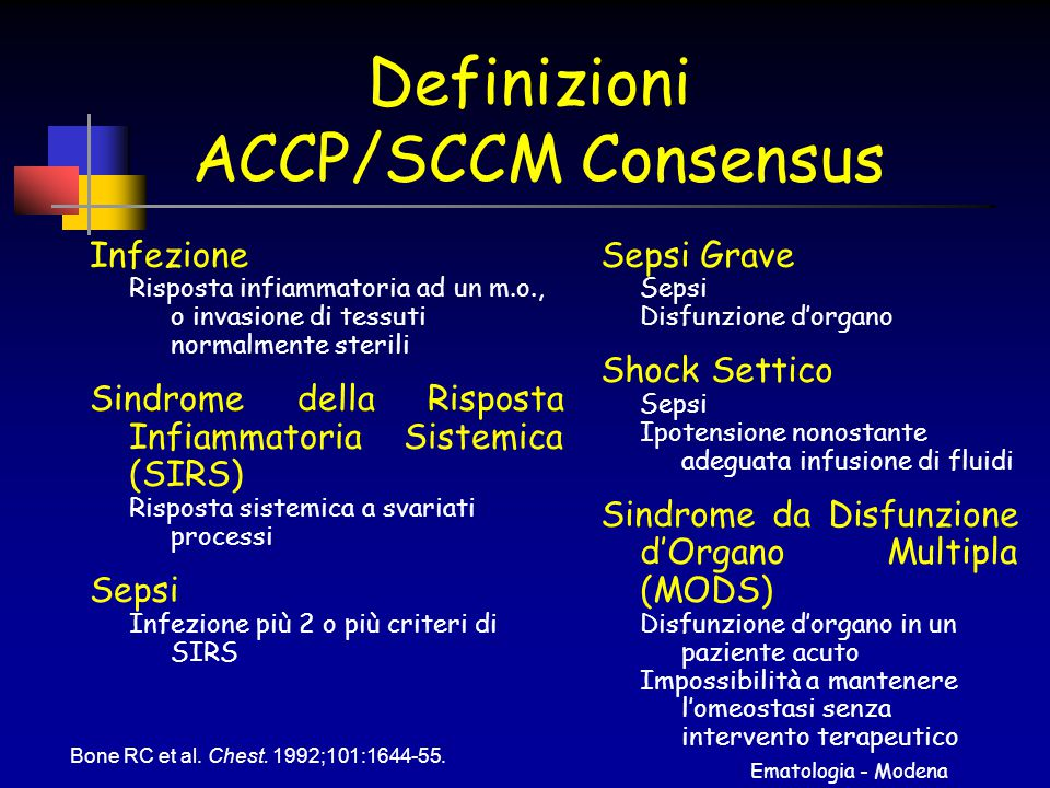 Definizioni ACCP/SCCM Consensus