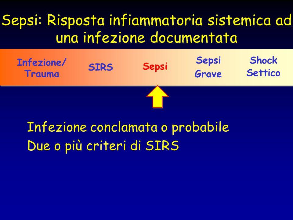 Sepsi: Risposta infiammatoria sistemica ad una infezione documentata