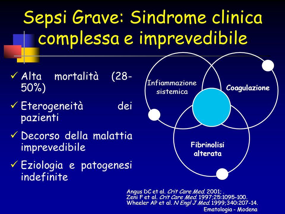Sepsi Grave: Sindrome clinica complessa e imprevedibile