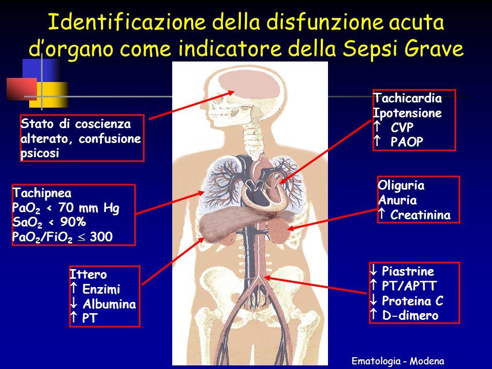 Identificazione della disfunzione acuta d'organo come indicatore della Sepsi Grave