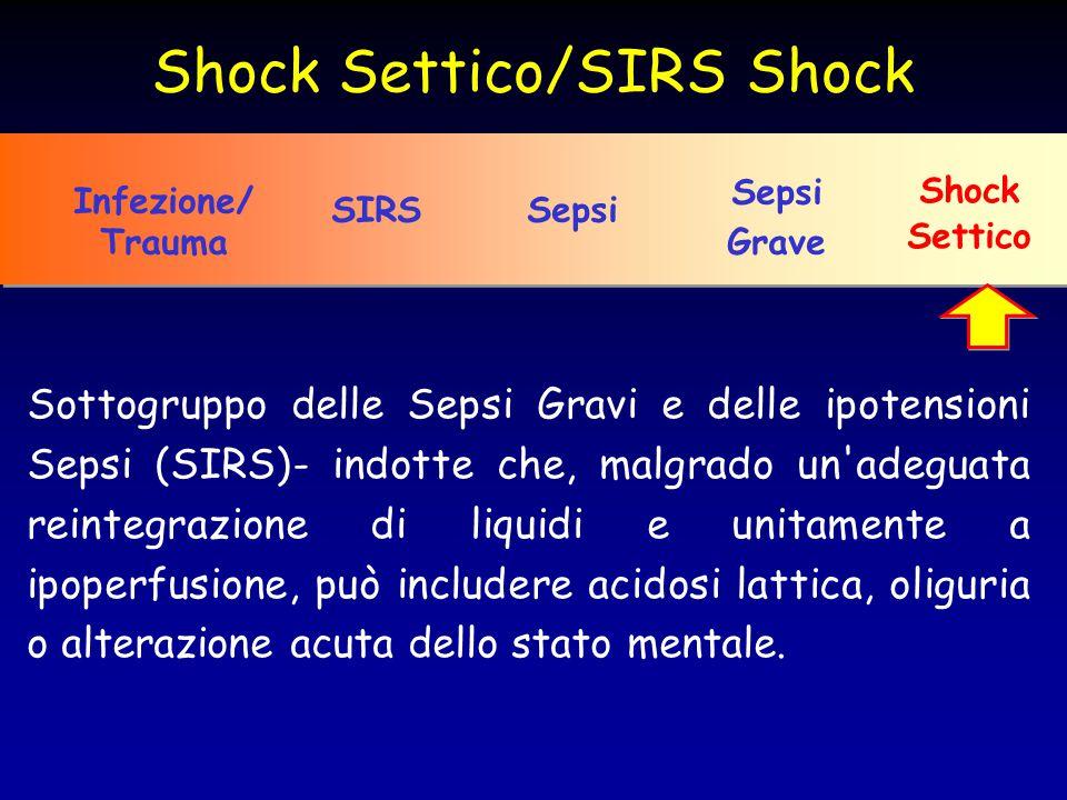 Shock Settico/SIRS Shock