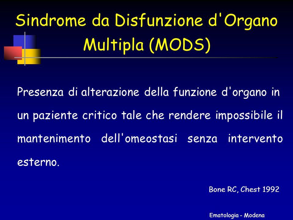 Sindrome da Disfunzione d Organo Multipla (MODS)