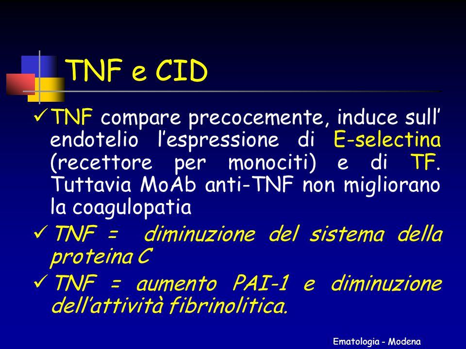 TNF e CID
