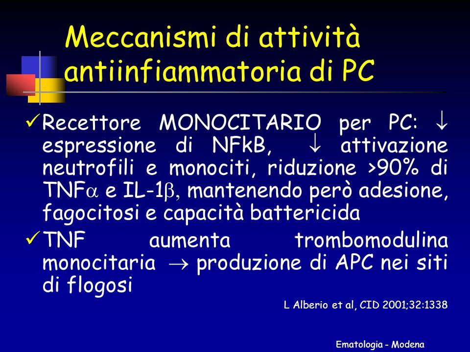 Meccanismi di attività antiinfiammatoria di PC